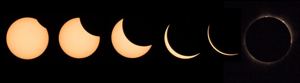 2017 Total Solar Eclipse - phases banner